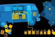 Naučni kamion sutra stiže u Sentu