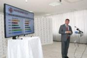 Prihod Novosadskog sajma u poslednje dve godine veći od 1,2 milijarde dinara