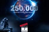 Promotivna akcija Er Srbije produžena još sedam dana
