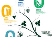 Smanjili emisiju ugljenika za 30 odsto u skladu sa politikom održivog razvoja