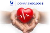 Zemljama u regionu tri miliona dolara, Srbiji namenjeno milion od United grupe
