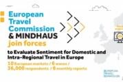 Evropska turistička komisija i Mindhaus ujedinjuju snage kako bi procenili osećaj za domaća i putovanja unutar Evrope