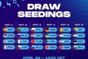 Košarkaši Srbije u prvom šeširu pred žreb za Evrobasket 2022